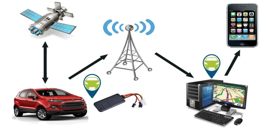 understand how-gps-tracking-works